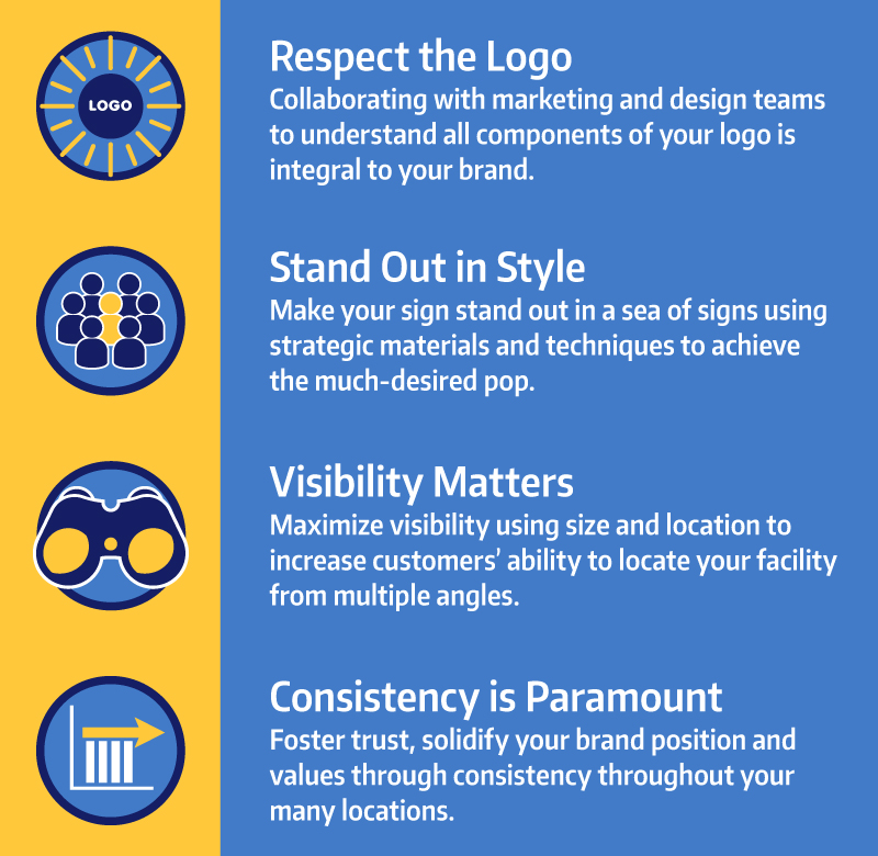 Respect the Logo, Stand Out in Style, Visibility Matters, Consistency is Paramount