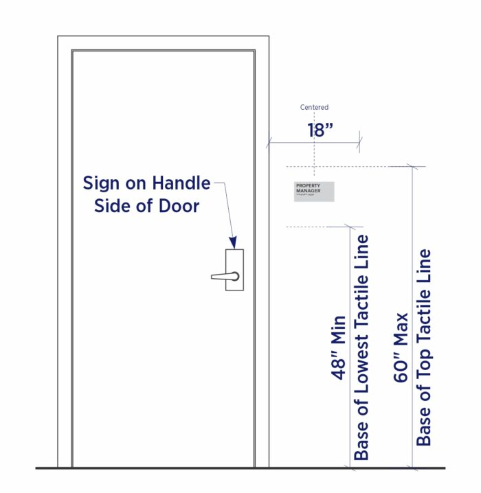 ADA Sign Mounting Guide